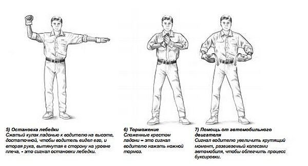 Сигналы подаваемые напарником, при работе с лебедкой. (2)